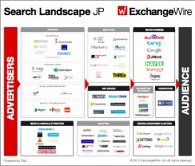SearchMap2013_pic